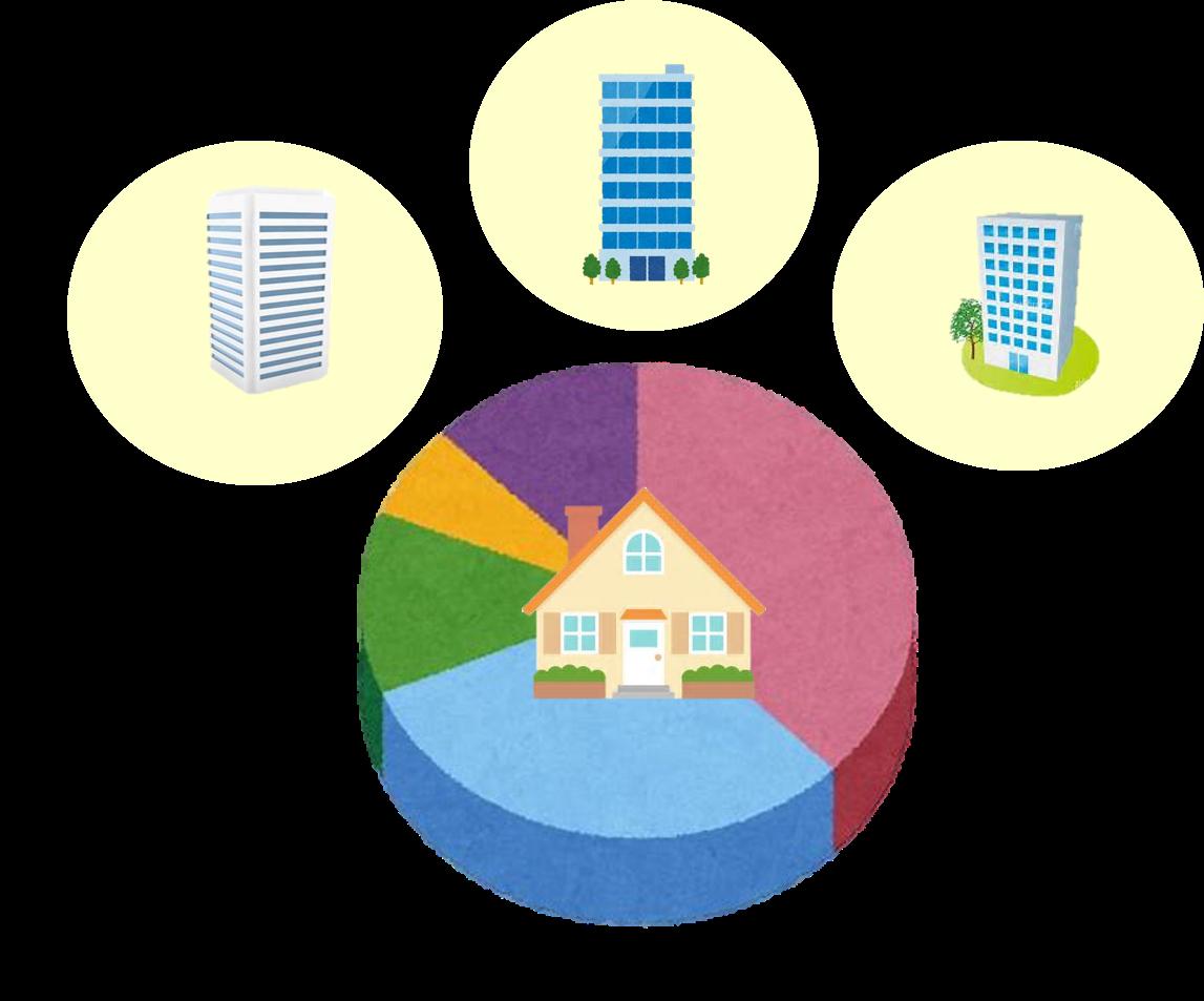 気になる『家の価格』比較